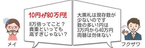 日本銀行兌換銀券売値いくら